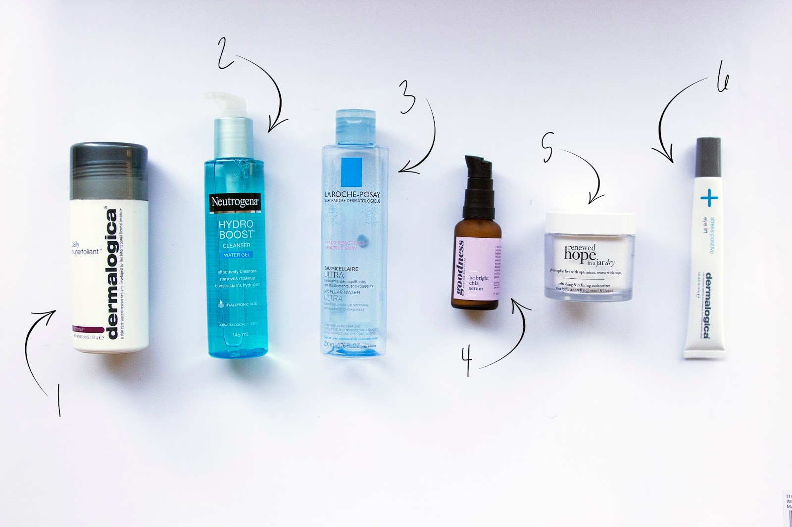 My 8 Step Skincare Routine