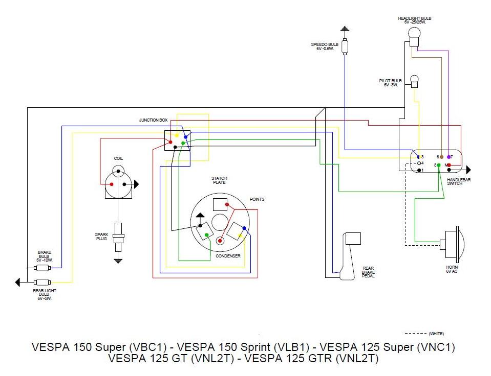 vespa sprint wiring diagram vespa image wiring diagram vespa 150 super wiring diagram vespa auto wiring diagram schematic on vespa sprint wiring diagram