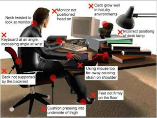 Diagram of posture flaws while sitting in front of the computer