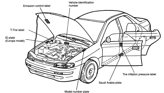 Repair Manuals Subaru Impreza 1993 96 Repair Manual