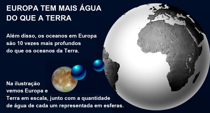 Resultado de imagem para lua Europa, de Júpiter