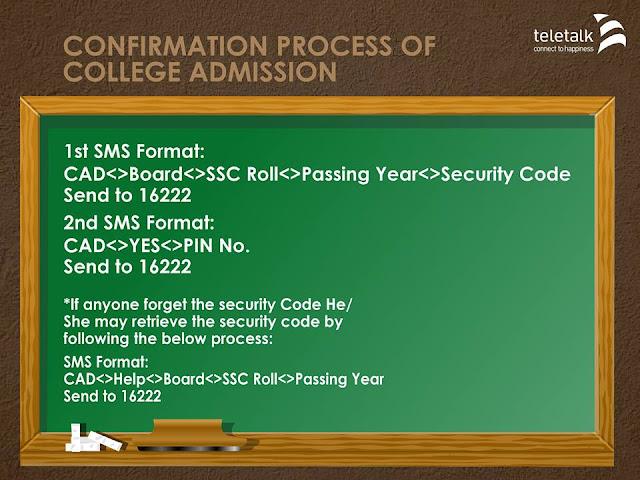 College+Admission+Process
