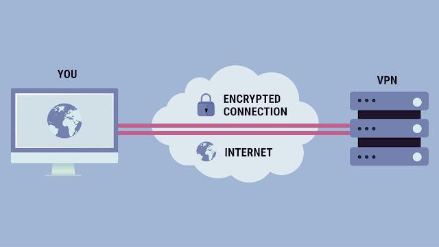 VPN Tarumanegara di KlikBCA