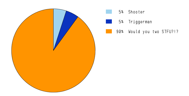 Farce the Music: Highly Accurate Country Music Pie Charts
