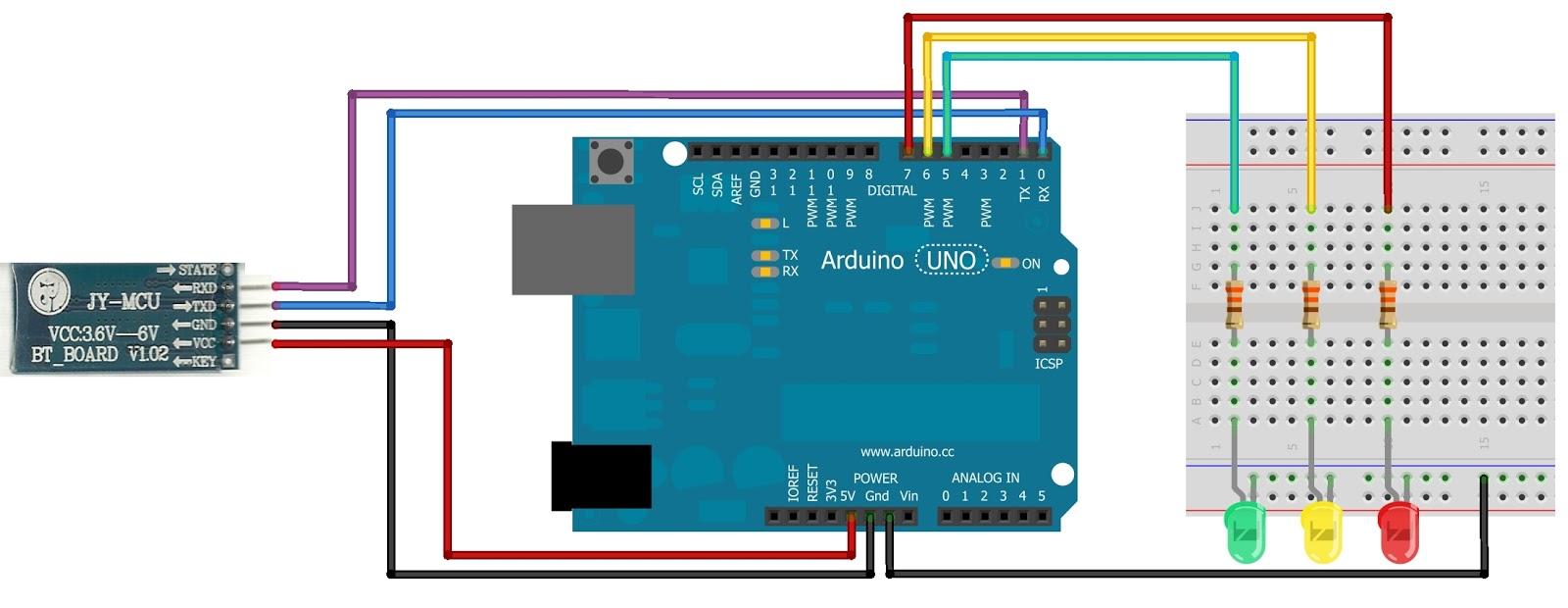 Mechatronics & Robotics: Acionando portas do Arduino usando Android e bluetooth