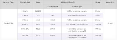 XL Paket Combo XTRA