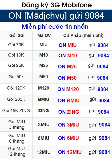 Hướng dẫn hủy 3G gói M120 của Mobifone 1