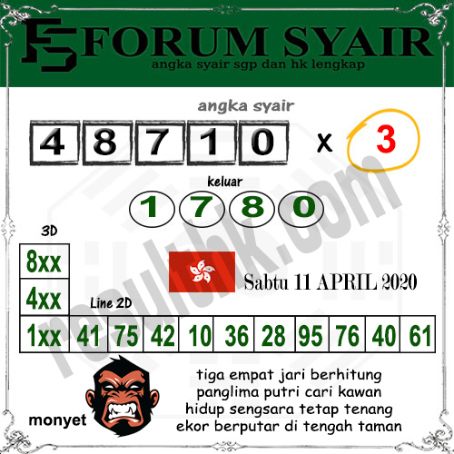 forum syair togel hk