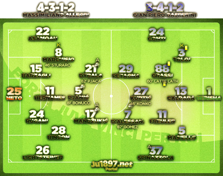 Coppa Italia 2016/17 / 1/8 finala / Juventus - Atalanta 3:2 (2:0)