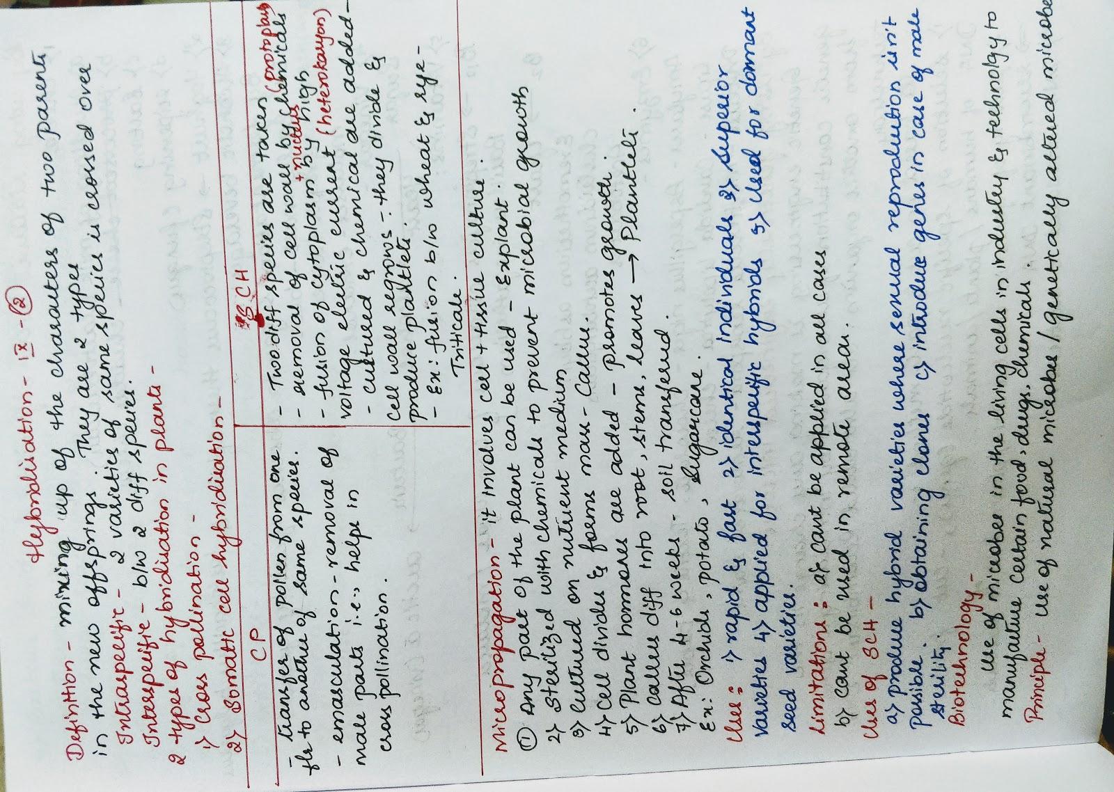 Grade9 Icse Biology Micropropagation Notes Part2