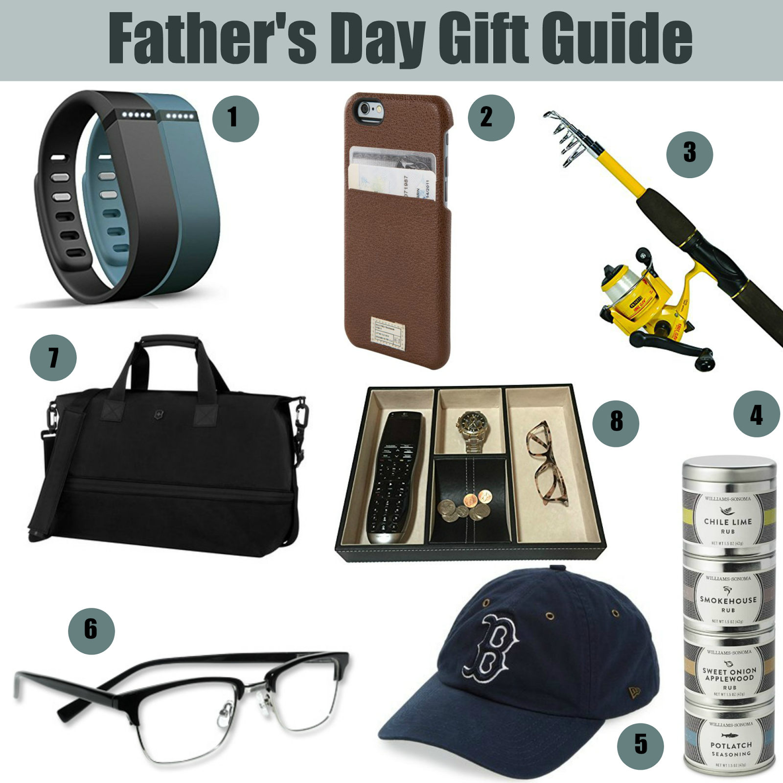 What to buy for Father's Day