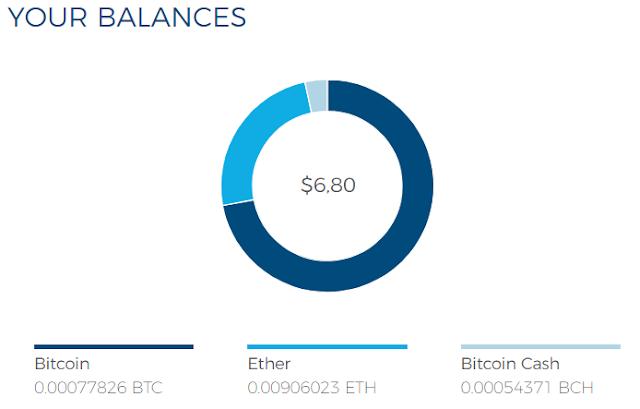 balance de bitcoin ether y bitcoin cash