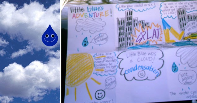 Kids Discovery Com >> E is for Explore!: Water Cycle Comic