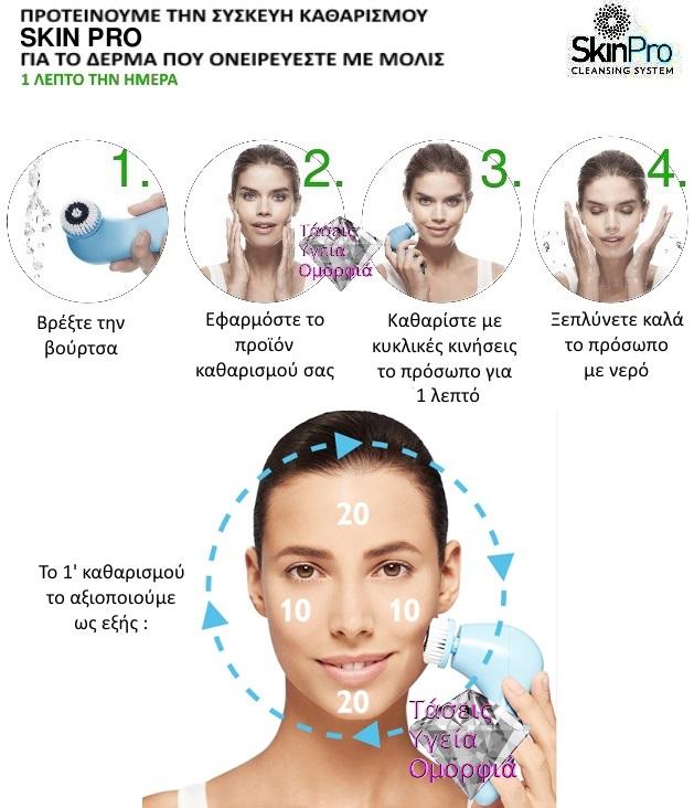 Οδηγίες Χρήσης για το Σύστημα Καθαρισμού Προσώπου SkinPro