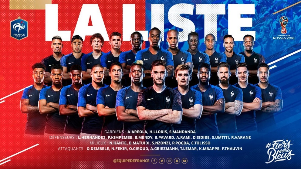 19c4f71f2 Confirmed France 23 Man Squad  Football seasons still going after the end  of the season and in the month May there will be official squad  announcement made ...
