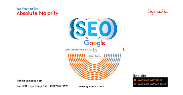 Increase Your Website Ranking Organically - SEO