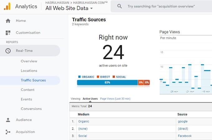 Jumlah Trafik Blog Jan & Feb 2019