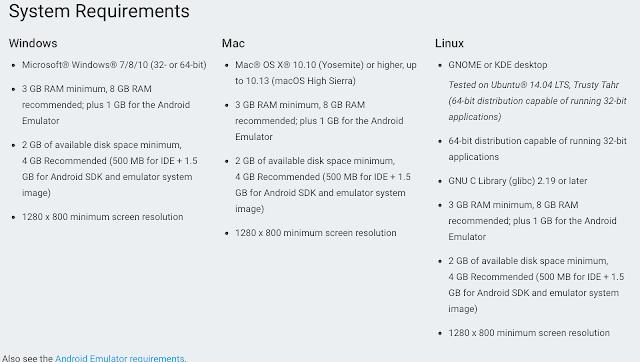 Minimum Spec Requirements Android Studio