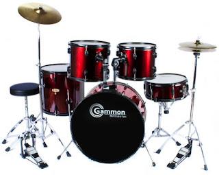 Bagian-bagian Dari Drum | Nama-nama Bagian Dari Drum
