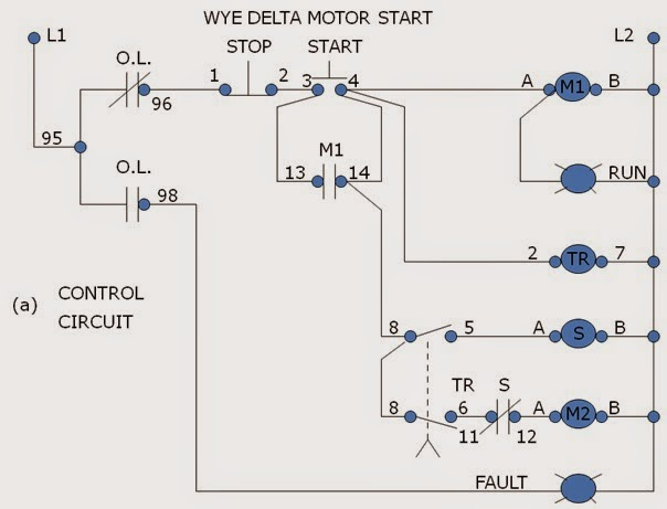 WYE-DELTA REDUCE VOLTAGE STARTER