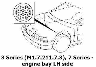 Cara Membaca Kode Kerusakan ECU (DTC) BMW Secara Manual