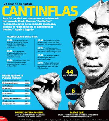 http://cantinflasenhd.blogspot.com.uy/2016/04/cantinflas-23-anos-de-su-muerte.html