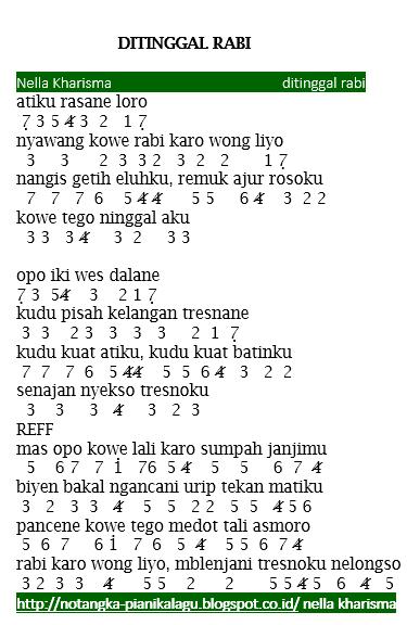 Not Angka Pianika Lagu Nella Kharisma Ditinggal Rabi Not Angka Pianika Lagu Nella Kharisma Ditinggal Rabi