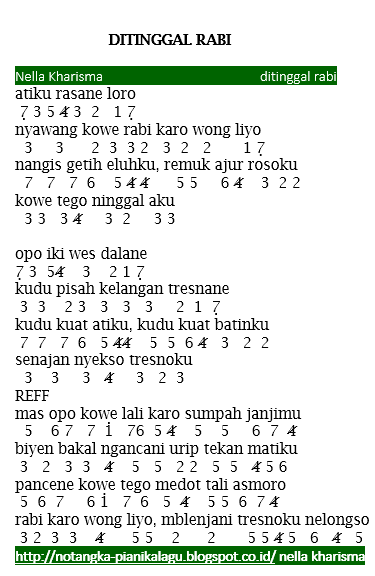Chord Gitar Ditinggal Rabi : chord, gitar, ditinggal, Ditinggal, Lirik