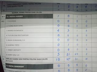 Prediksi nama kandidat anggota DPRD Singkawang