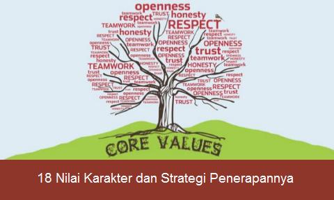 18 Nilai Pendidikan Karakter dan Strategi Penerapannya