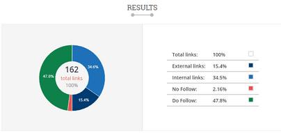 Make a Backlink - Check Link