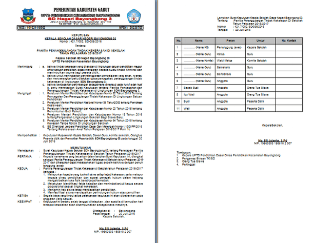 Contoh SK Tim Pencegahan Penanggulangan Tindak Kekerasan di Sekolah - KONSEP SK SEKOLAH AMAN 2016-2017