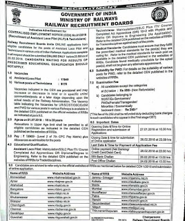RRB ALP Recruitment Notification 2018