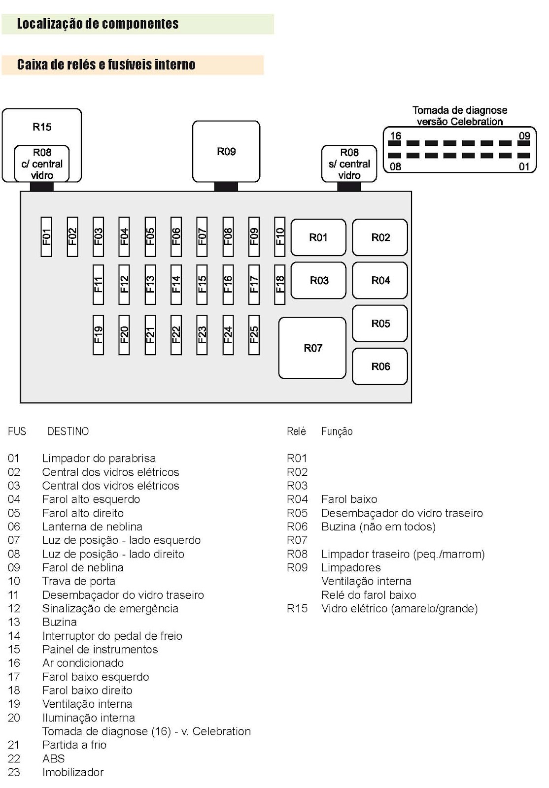 small resolution of 2010 dodge avenger fuse box diagram