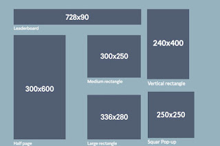 Tamaños de banners - monetización web