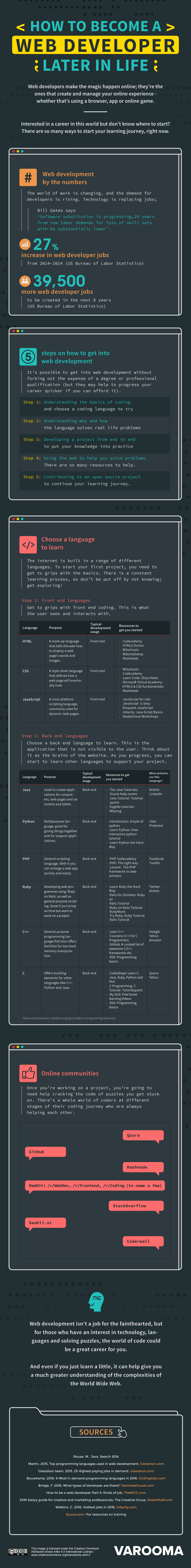How to Become a Web Developer Later in Life - #Infographic