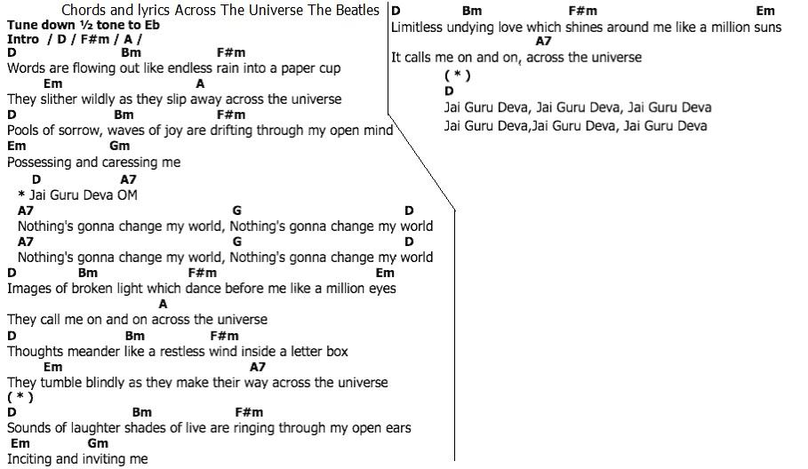 คอร์ดเพลง: Chords and lyrics Across The Universe The Beatles