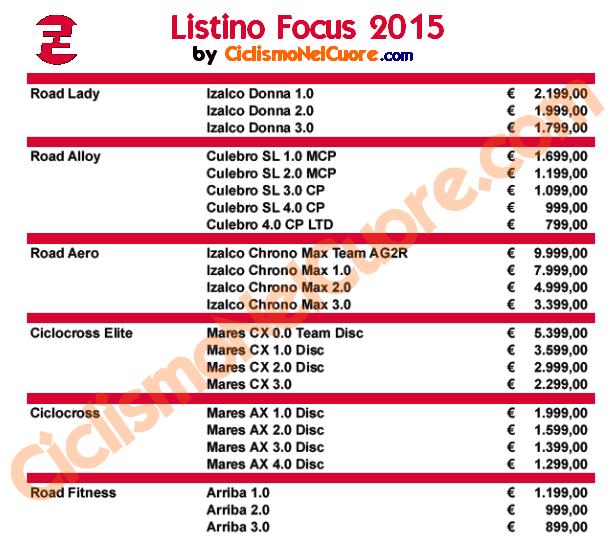 Focus listino prezzi 2015 ciclismo nel cuore il for Listino prezzi presotto