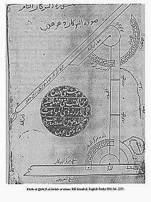 Abu Sahl al-Qūhī-kompas