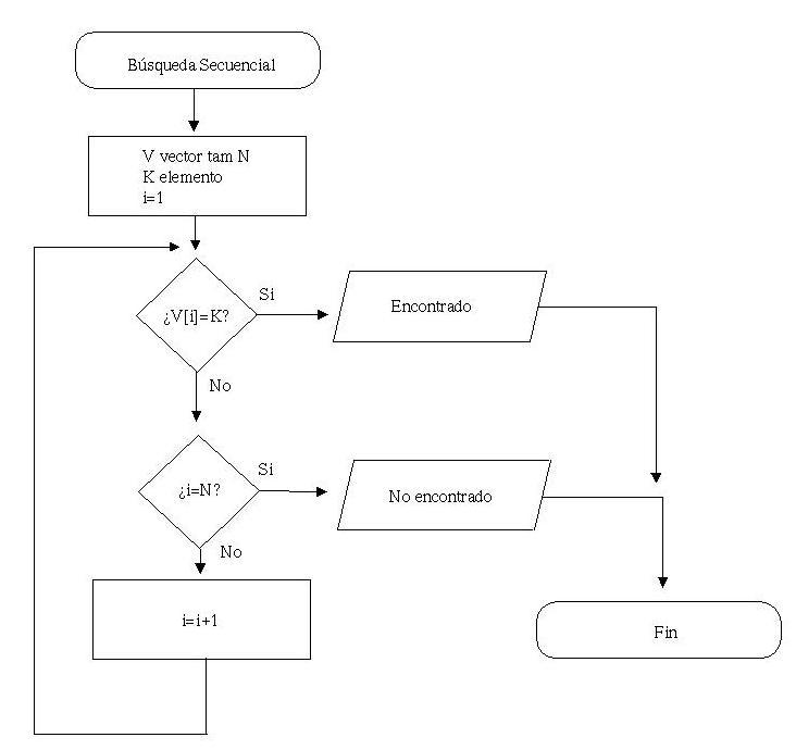 Java robot opciones binarias