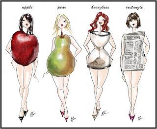 cum-alegi-hainele-potrivite-in-functie-de-silueta