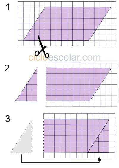 Cómo convertir un romboide en rectángulo y obtener su área Desafío 31 El Romboide
