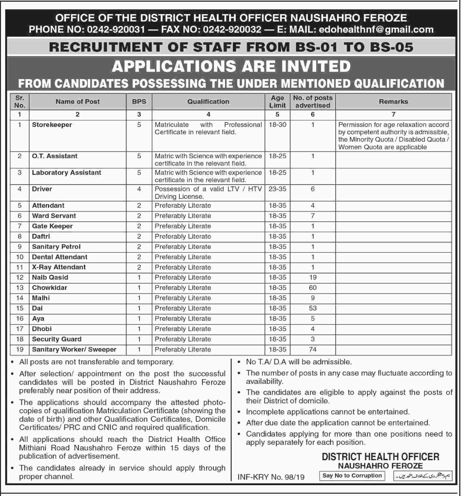 Jobs vacancies In Office Of The District Health Officer 10 January 2019