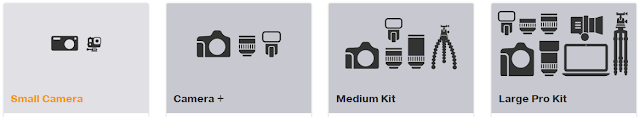 Pembagian jenis tas kamera DSLR menurut Lowepro
