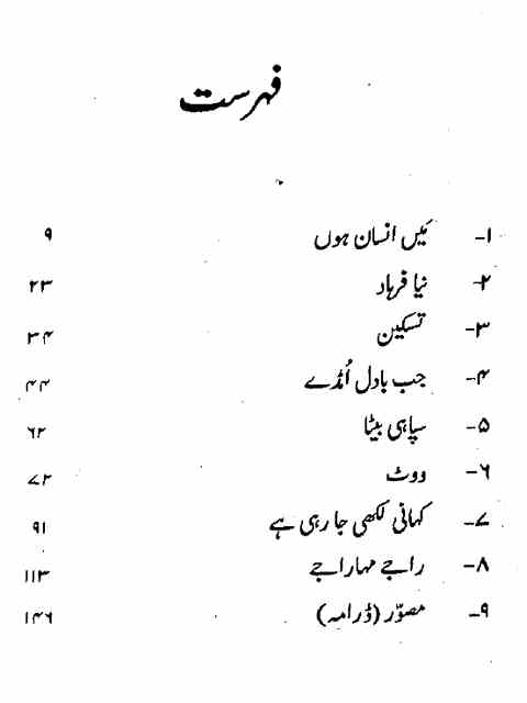 Short Stories in Urdu Dar O Dewar Download PDF