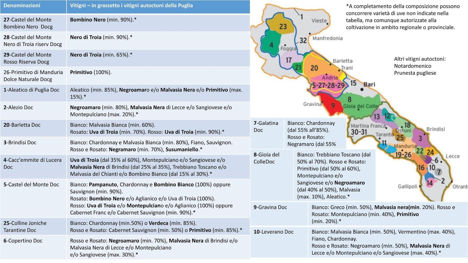 Cartina Vini Puglia.Piccolo Mondo Di N Tamburrino Febbraio 2018