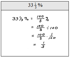 OpenAlgebra.com: Review of Decimals and Percents