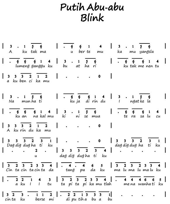 Not Angka Pianika Lagu Putih Abu-Abu - Blink