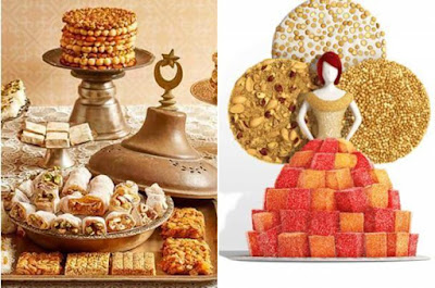 دار الافتاء المصرية, حكم شراء حلوى المولد, التهادى بحلوى المولد, حلوى المولد النبوى,