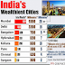 India Is 7th Largest Wealth Market In World, Mumbai And Delhi Tops In Most Millionaires And Billionaires.